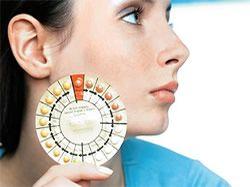 Antikoncepce: Hormonální tablety